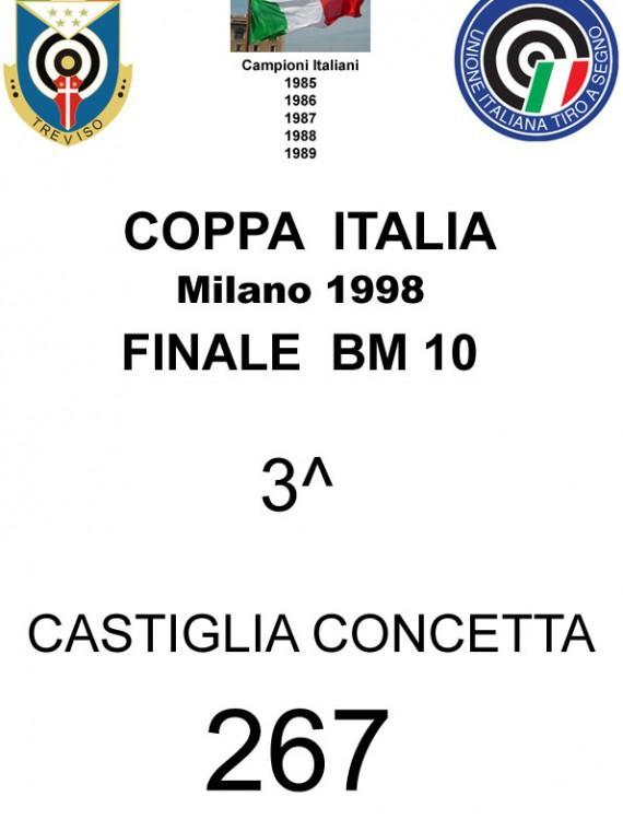 1998 Castiglia  Concetta BM10